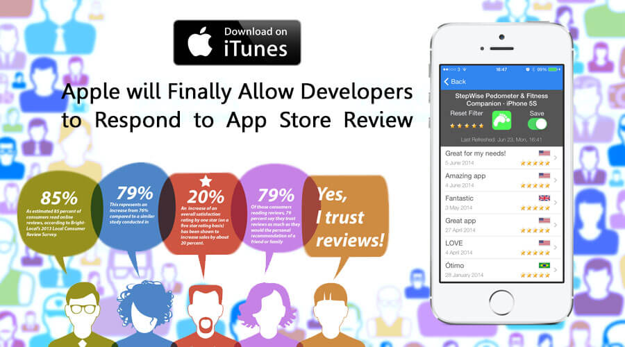 Apple will finally Allow Developers to Respond to App Store Reviews