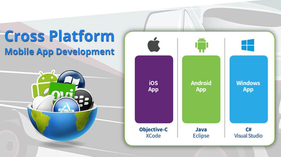 Cross-Platform-Mobile-App-Development1
