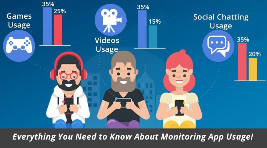 Best Ways to Monitor App Usage