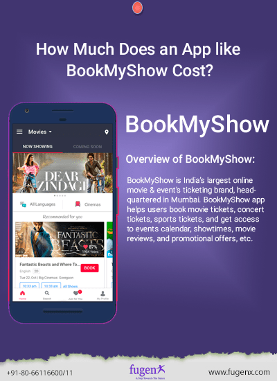 How-Much-Does-an-App-like-BookMyShow-Cost-FuGenX