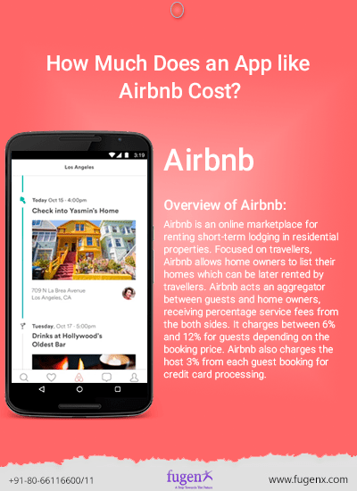 How-Much-FuGenX-Charges-to-Develop-Airbnb-like-App