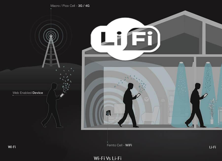 Li-Fi that could Make Internet 100 Times Faster than Wi-Fi