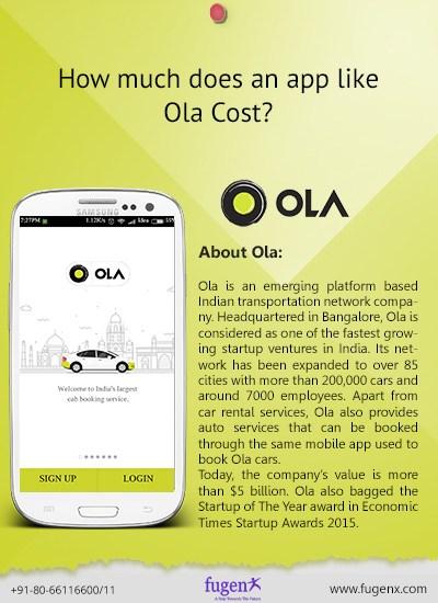 OLA-app-cost