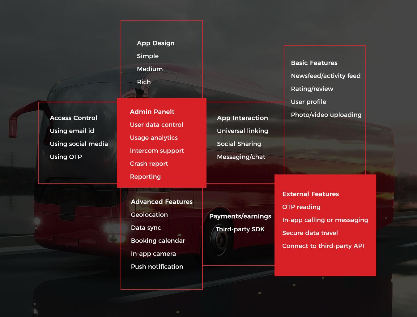 Redbus-app-Features