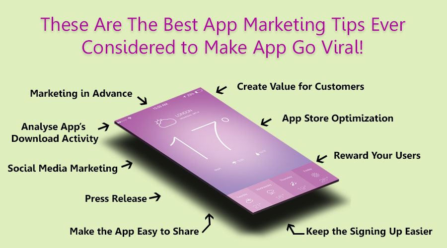 Key Ingredients To Make Your App Go Viral