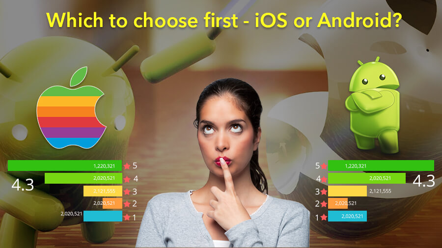 Android and iOS: Which platform to choose for first?