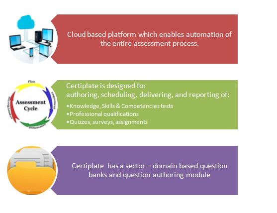 assessment-platform