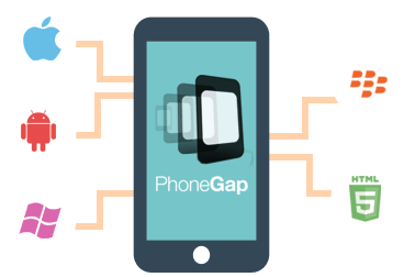 PhoneGap App Development: Best Features, Pros and Cons