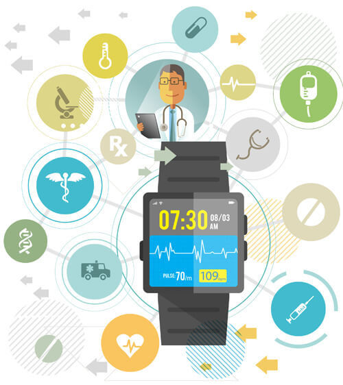 Wearable Technology: To lead Healthcare Industry