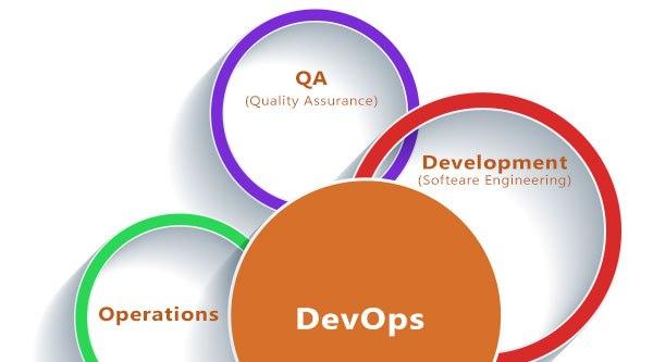 DevOps-Services-USA