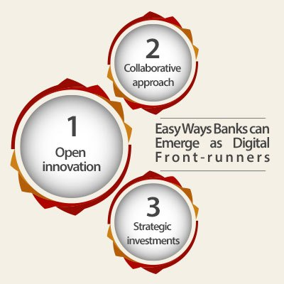 Easy-Ways-Banks-can-Emerge-as-Digital-Front-runners-FuGenX-1