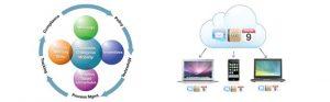mobile-enterprise1