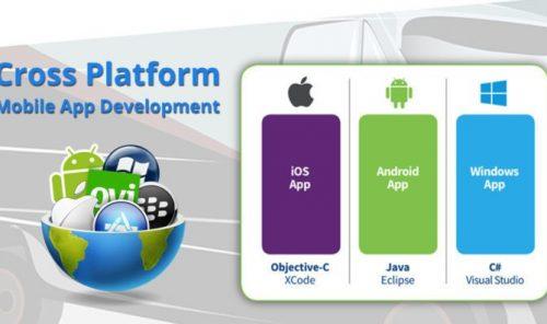Cross-Platform-Mobile-App-Development1-705x396-705x396