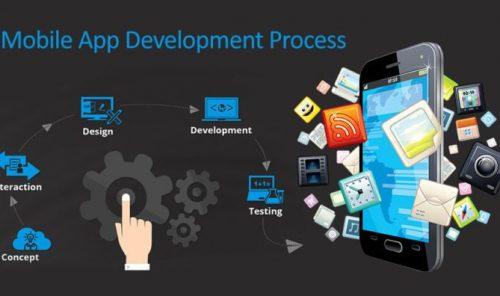 Mobile-App-Development-Process-705x396-705x396