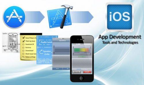 ios-app-development-705x396-705x396