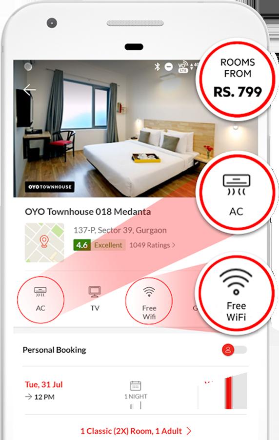 Oyo app development cost