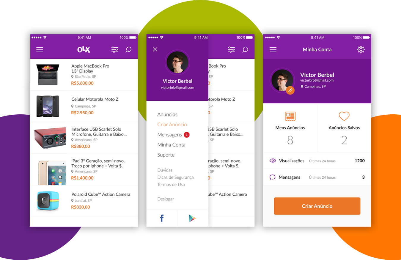 Overview of olx